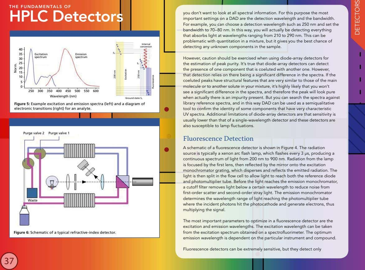 THE FUNDAMENTALS OF HPLC Detectors Internal conversion you don't want to look at all spectral