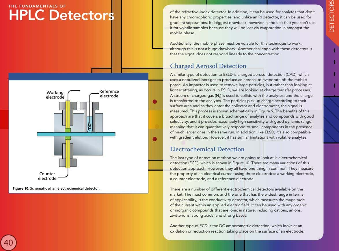 THE FUNDAMENTALS OF HPLC Detectors of the refractive-index detector. In addition, it can be used