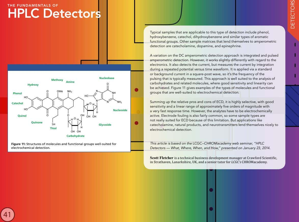 THE FUNDAMENTALS OF HPLC Detectors Typical samples that are applicable to this type of detection