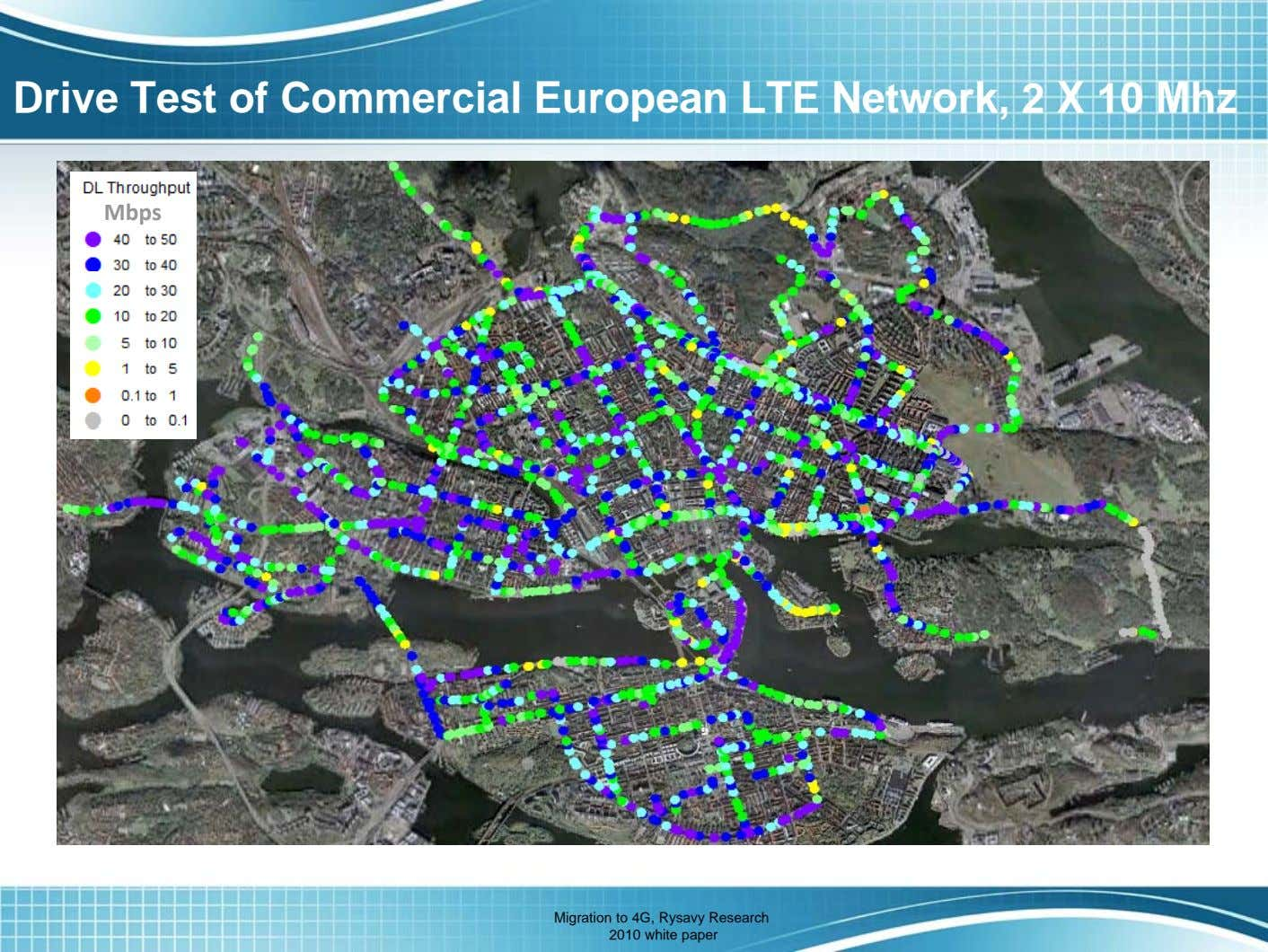 Drive Test of Commercial European LTE Network, 2 X 10 Mhz Mbps Migration to 4G,