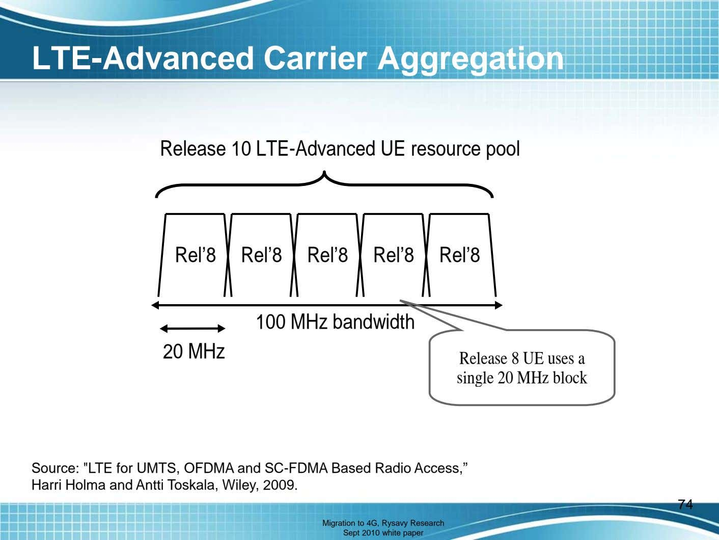 LTE-Advanced Carrier Aggregation Release 10 LTE-Advanced UE resource pool Rel'8 Rel'8 Rel'8 Rel'8 Rel'8