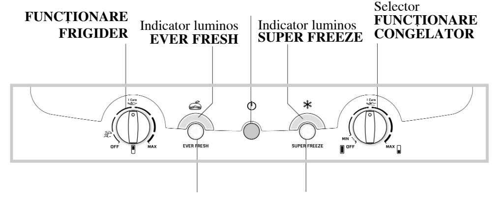 Selector FUNCÞIONARE FUNCÞIONARE FRIGIDER Indicator luminos EVER FRESH Indicator luminos SUPER FREEZE CONGELATOR