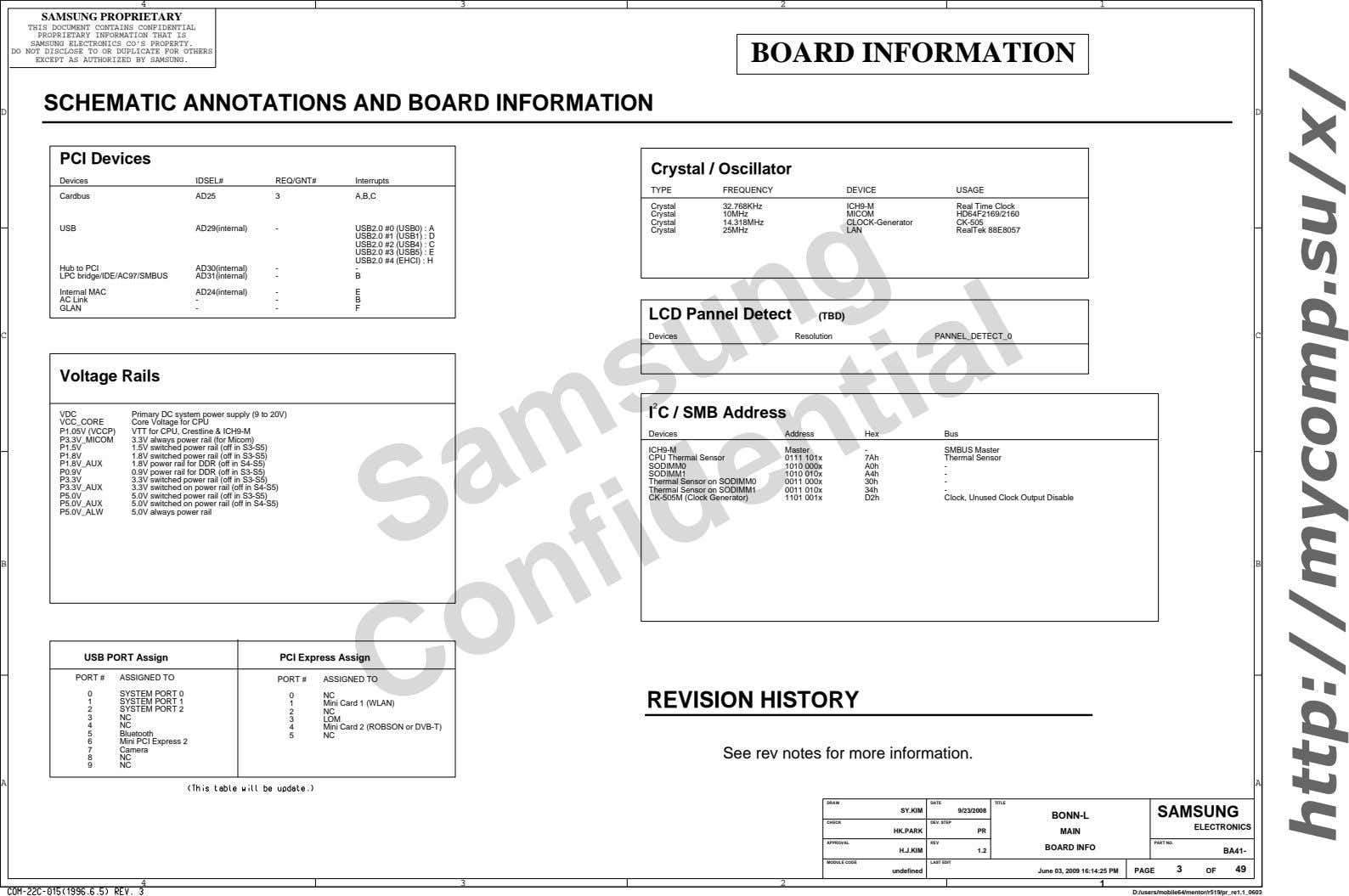 4 3 2 1 SAMSUNG PROPRIETARY THIS DOCUMENT CONTAINS CONFIDENTIAL PROPRIETARY INFORMATION THAT IS SAMSUNG