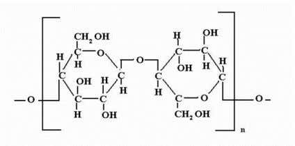 The process, in which the components, phenyldiazonium chloride and β -naphthol, react, is called coupling. The