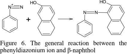 HO HO N + N N N + Figure 6. The general reaction between the phenyldiazonium