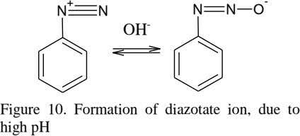 - N + N N N O OH - Figure 10. Formation of diazotate ion, due