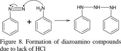 HN NH N + N H N NH 2 + Figure 8. Formation of diazoamino compounds