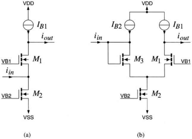 2.2 Current buffer 39 2.2.1 Linear nonidealities The NMOS common-gate amplifier stage of Figure 2.17a produces