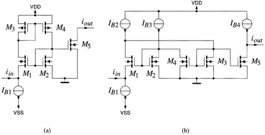 54 Open-loop current amplifiers While in the class-A region the second order distortion is proportional to