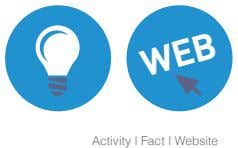 Activity I Fact I Website WEB