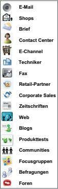 @ E-Mail Shops Brief Contact Center E-Channel Techniker Fax Retail-Partner Corporate Sales Zeitschriften Web