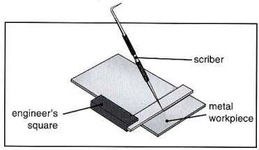at right angles to the datum edge of a metal workpiece. Use a try square with