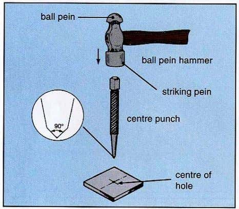 is to be drilled. A centre punch has a point angle of 90º. Use a dot