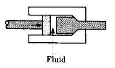 by using a fluid – hydrostatic compression – reduces friction Prof. Ramesh Singh, Notes by Dr.