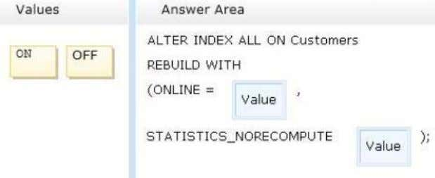 Answer: C Explanation: Guarantee All Exams 100% Pass Or Full Money Back! http://msdn.microsoft.com/en-us/library/ms182776.aspx http://msdn.microsoft.com/en-us/library/ms187942.aspx http://msdn.microsoft.com/en-us/library/ms190348.aspx QUESTION