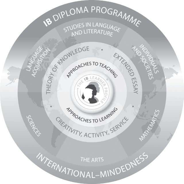 them and that they may wish to study further at university. Figure 1 Diploma Programme model