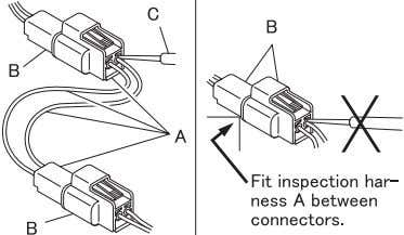 particularly with the chassis harness, hasten corrosion. 1.1 Inspection of harnesses (1) Inspections with connectors