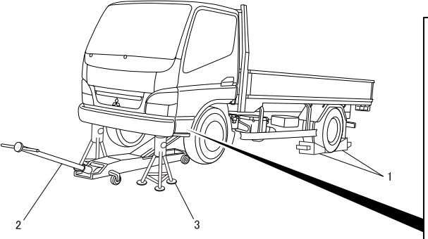 JACKING UP THE VEHICLE <Front of vehicle> Jacking up procedure 1 Place chocks against the rear