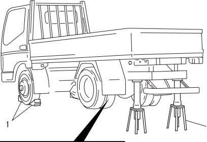 00 <Rear of Vehicle> Jacking up procedure 1 Place chocks against the rear wheels. 2 Set