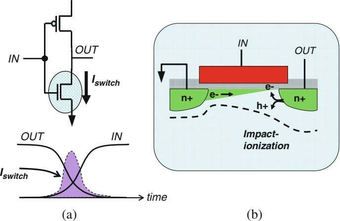 IN OUT OUT IN I switch e- n+ e- n+ h+ Impact- OUT IN ionization