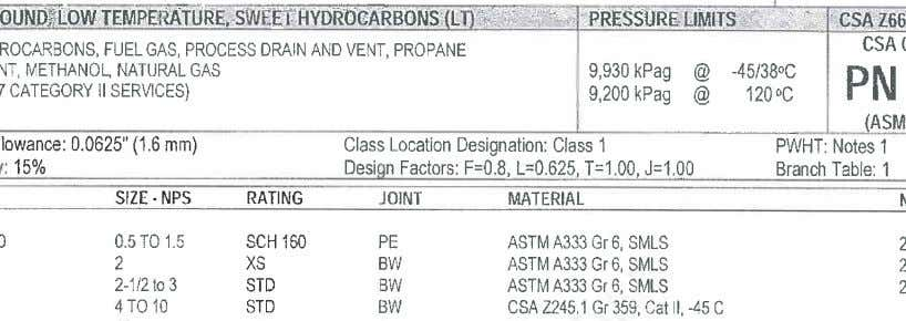 GAS, PROCESS DRAIN AND VENT, PROPANE 9,930 kPag -45/38°C @ 9,200 kPag 120 °C @