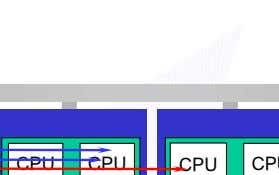 - Alteon Application Switch VMA Client Virtual Matrix Architecture (VMA) CPU CPU CPU CPU CPU CPU
