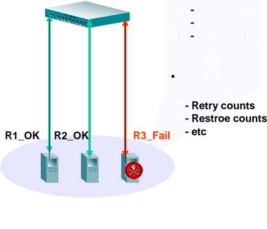 - - - • - Retry counts - Restroe counts - etc R1_OK R2_OK R3_Fail