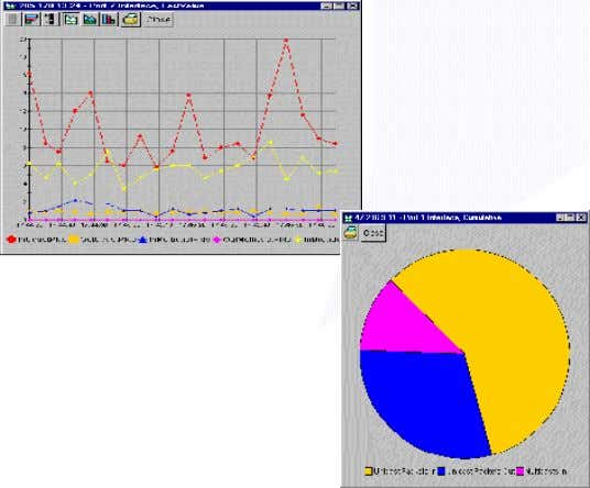 Basic configration and operation - EMS ( Alteon Element Management System) Real Time Statistical Information Graphing