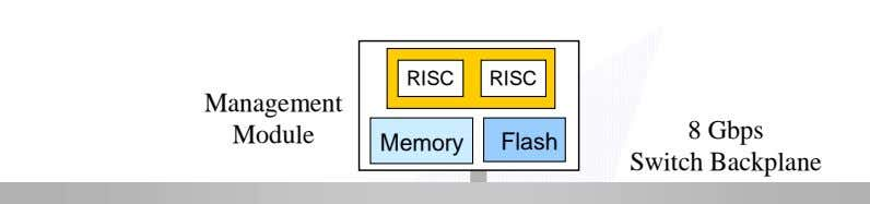 RISC RISC Management Module Memory Flash 8 Gbps Switch Backplane