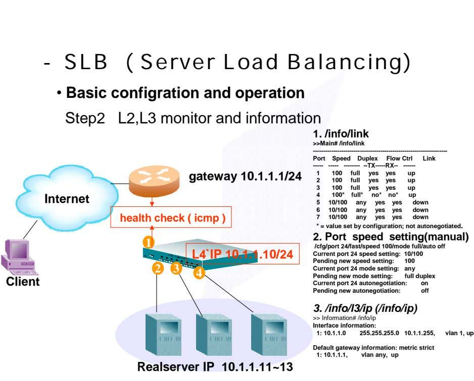 - SLB ( Server Load Balancing) • Basic configration and operation Step2 L2,L3 monitor and