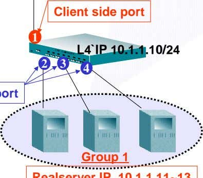 Client side port 1 L4`IP 10.1.1.10/24 2 3 4 Group 1