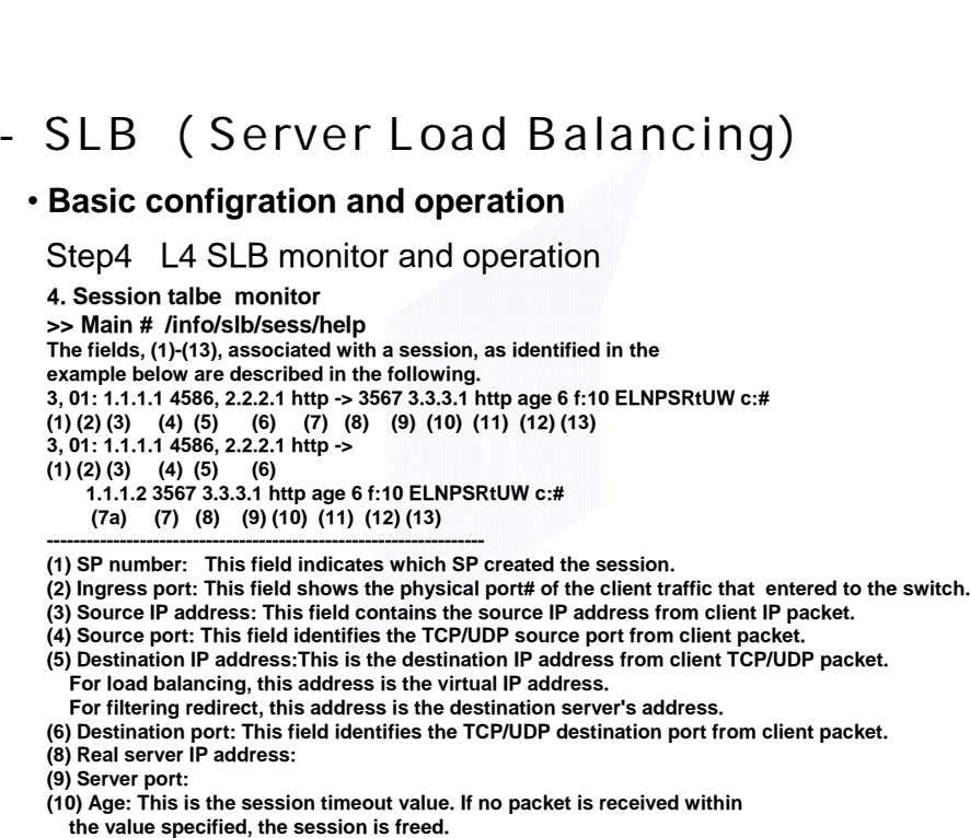 - SLB ( Server Load Balancing) • Basic configration and operation Step4 L4 SLB monitor