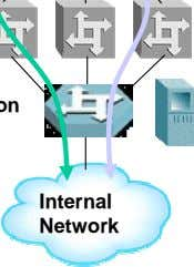 Internal Network