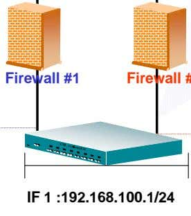 Firewall #1 IF 1 :192.168.100.1/24