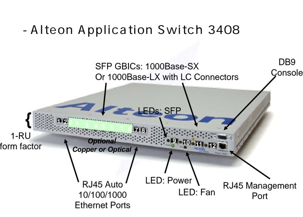 - Alteon Application Switch 3408 DB9 SFP GBICs: 1000Base-SX Or 1000Base-LX with LC Connectors Console