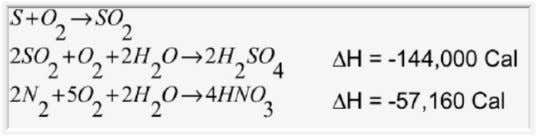 SO 4 and HNO 3 should be subtracted (as the acid formations are exothermic reactions). Prof.