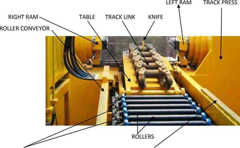 LEFT RAM TRACK PRESS RIGHT RAM ROLLER CONVEYOR TABLE TRACK LINK KNIFE ROLLERS