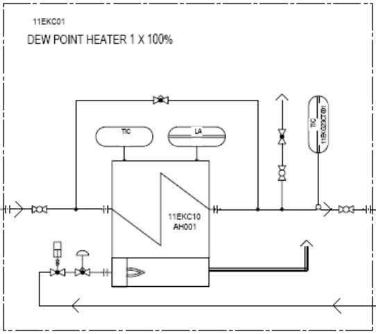 gas turbine requirements regarding the fuel gas temperature. The dew point heating system mainly consists of: