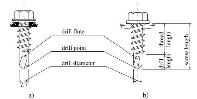 drill flute drill point drill diameter 7.7 a) b) drill thread length length screw length