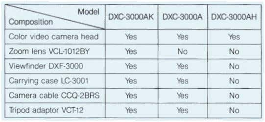 DXC.3000AK .Carrying case LC-3001 .Color video camera head .Camera cable CCQ-2BRS .Viewfinder DXF-3000 .Zoom lens VCL-1012BY