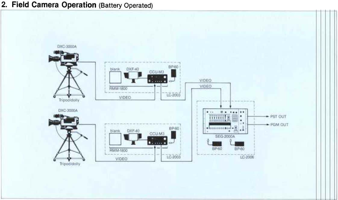 2. Field Camera Operation (Battery Operated)