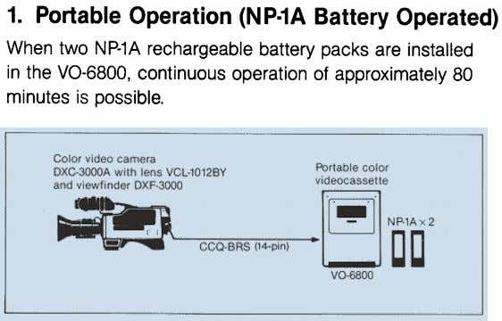 1. Portable Operation {NP-1A Battery Operated) When two NP-1A rechargeable battery packs are installed in the