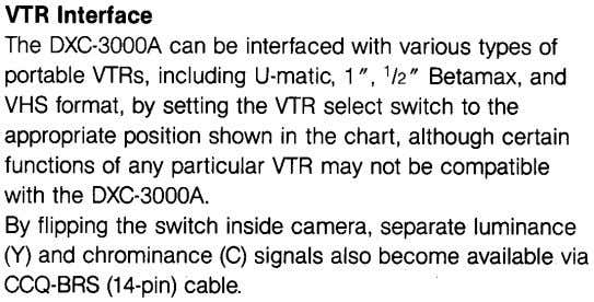 VTR Interface The DXC-3000A can be interfaced with various types of portable VTRs, including U-matic, 111,