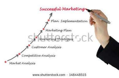 price, promotion, and distribution system to meet the wants and needs of the consumers within the