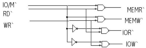 Generating Control Signals • The 8085 generates a single RD signal. However, the signal needs to