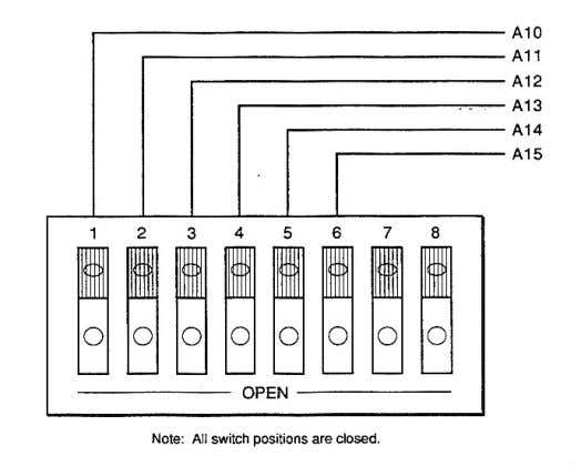 shows how each switch position relates to the address lines. Figure 2-2. Base Address Switch 1