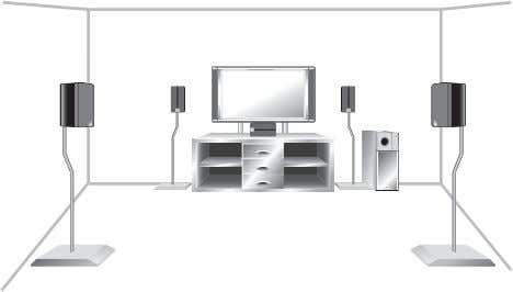 h t   Subwoofer Surround Surround Left Right Listening Position 3-D view of speaker setup