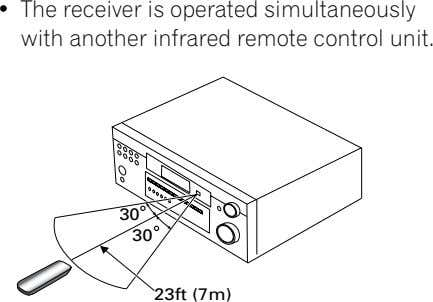 • The receiver is operated simultaneously with another infrared remote control unit. 30 30 23ft