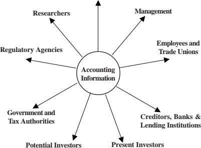 Management Researchers Employees and Regulatory Agencies Trade Unions Accounting Information Government and Tax