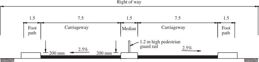 Right of way 1.5 7.5 1.5 7.5 1.5 Foot Carriageway Carriageway Median Foot path path 1.2
